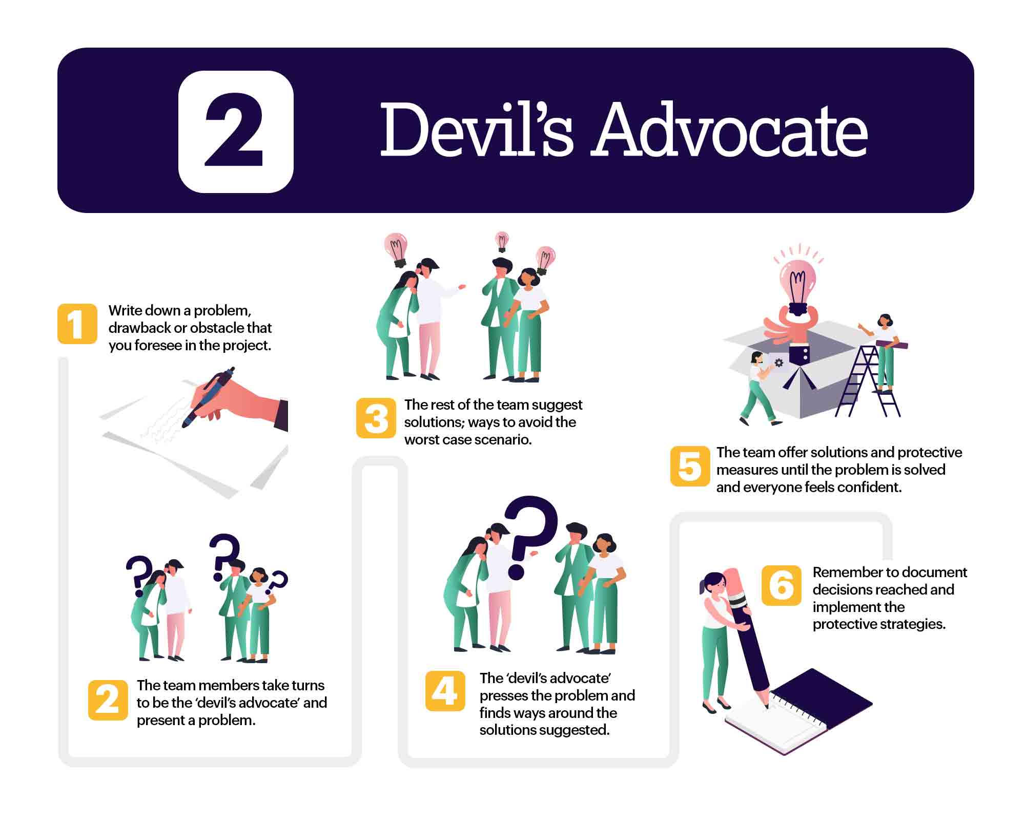 Collaborative Brainstorming - Devil's Advocate Infographic